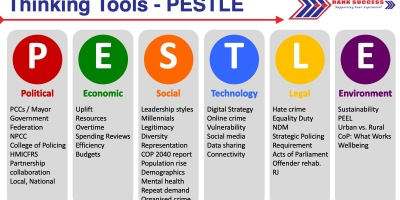 Police PESTLE analysis for promotion